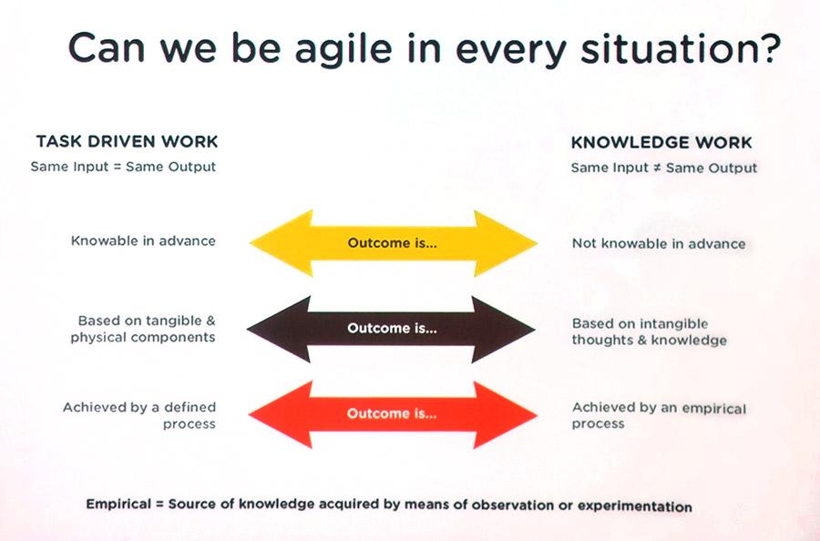 agile-diagram